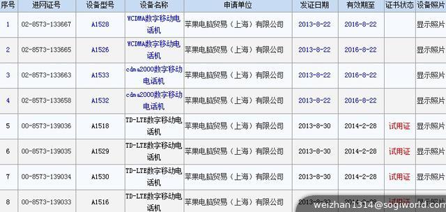 苹果-apple-iphone-5s-5c-a1528-a1526-a1533-a1532-a1518-a1529-a