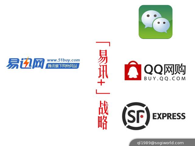 购-顺丰速运-logo