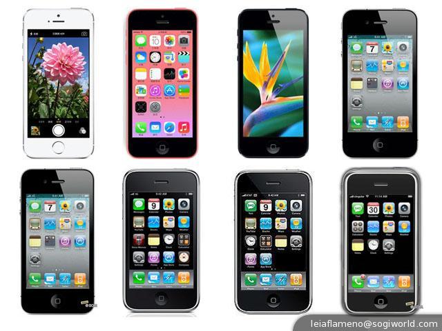 Pre Used Iphones