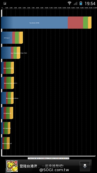 小米3、金立E7高规平价旗舰霸主之争:外观、效能比拼