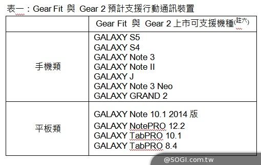 三星全新旗艦智慧GALAXY S5磅礡襲台 Gear Fit和Gear 2同步上陣