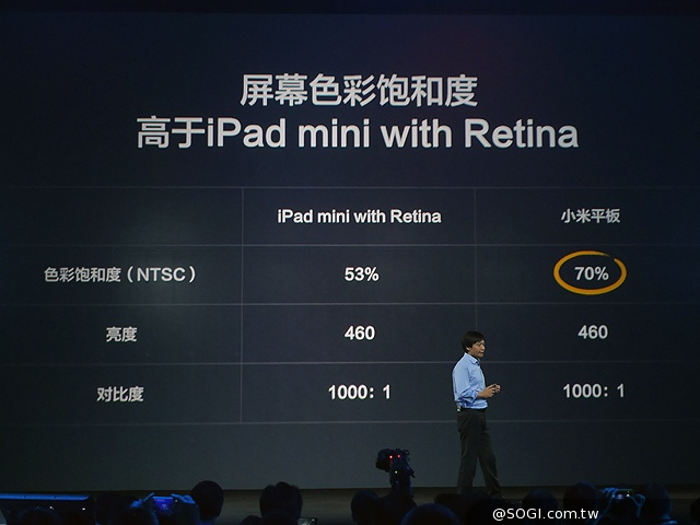 小米平板北京搶先測!瞄準iPad mini Retina