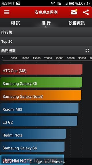 小米-红米-Note-增强版-智能手机-跑分图