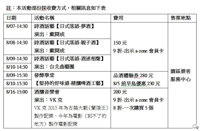 「2014花創花酒節」花蓮文創園區8月酒藝縱橫