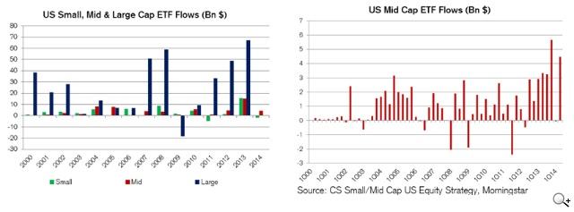 「法國巴黎投資」首選法巴百利達美國中型股票基金