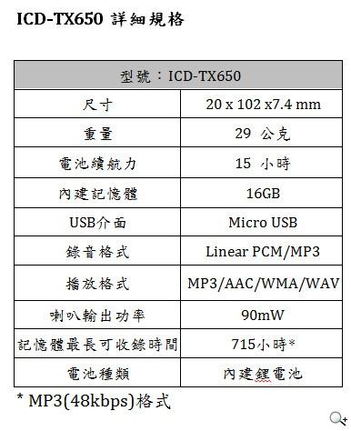 Sony ICD-TX650 一按即錄 極致輕薄數位錄音筆洗鍊上市