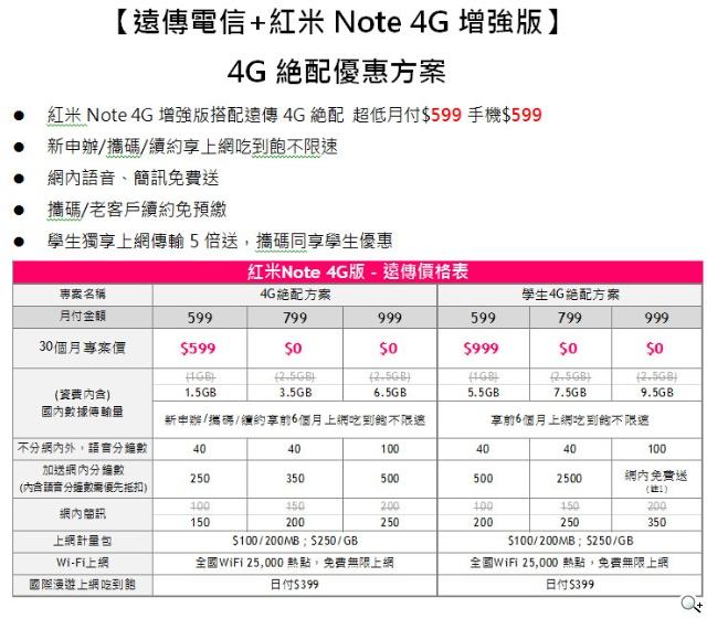 紅 米 note 4g 增強 版 缺點