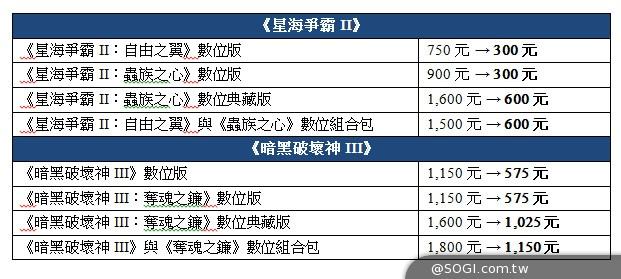 「暴雪AMD夢想聯賽」秋季賽《星海爭霸II》決賽名單出爐