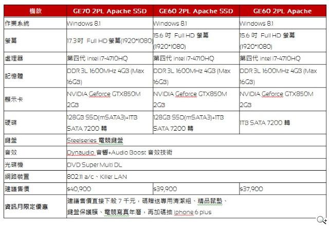 資訊月微星戰鬥款電競筆電 會場限定下殺7千元再抽iphone6 plus