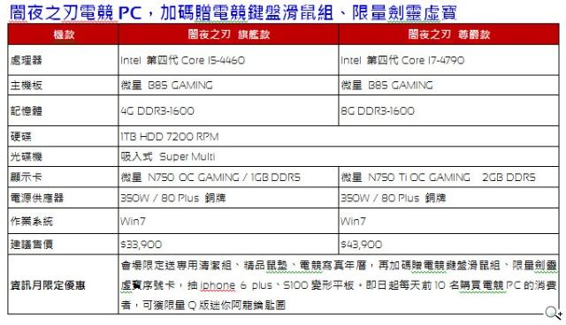資訊月微星電競PC送鍵盤滑鼠組及劍靈虛寶、NB最高下殺七千元