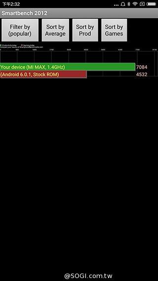 大不一样:6.44寸大屏小米Max开箱评测体验