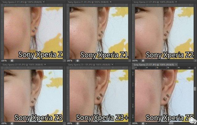 索尼Z5相机进步多少:历代Z系列实拍对比